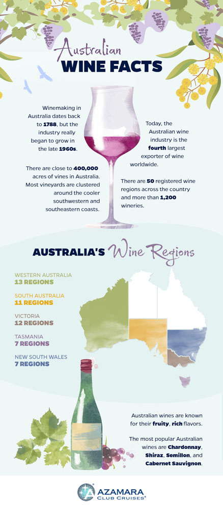 Get to know Australian wine with this infographic of fun facts!